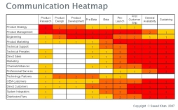comm-heatmap-medium.jpg
